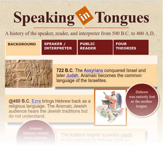 Infographic explaining speaking, interpreting, and reading at the Corinthian assembly