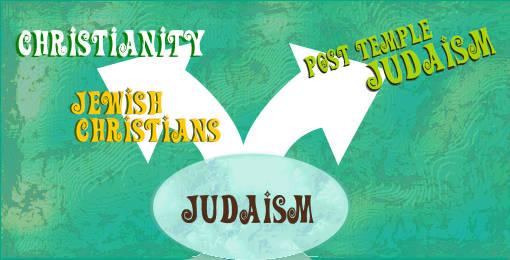 Christianity split from Judaism