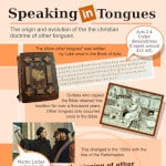 a small thumbnail of a  much larger infographic on unknown tongues